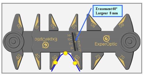 Lecture des valeurs sur le rhinometre ExperOptic