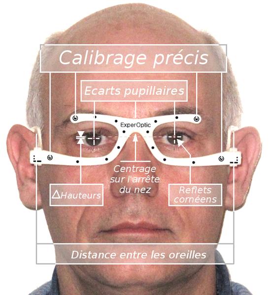 Kit de mesure ExperOptic | La précision pour